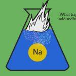 add sodium to water