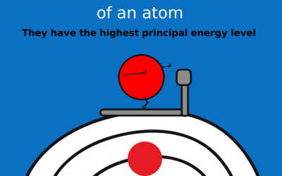 Why are valence electrons important?