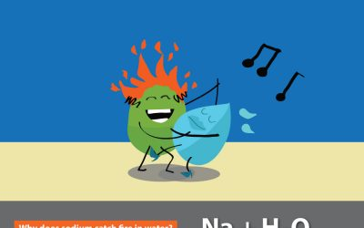 Why does sodium explode in water?
