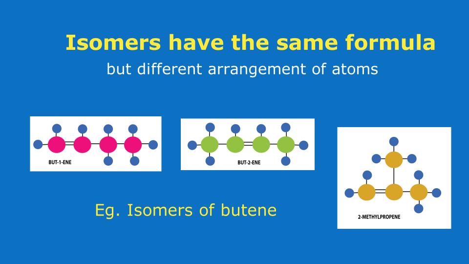 Alkene isomers organic chemistry
