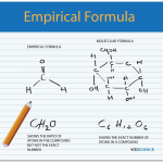 empirical formula vs molecular formula