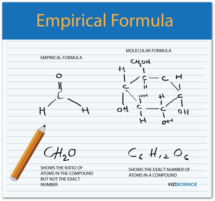 The Difference Between Empirical Formula And Molecular Formula