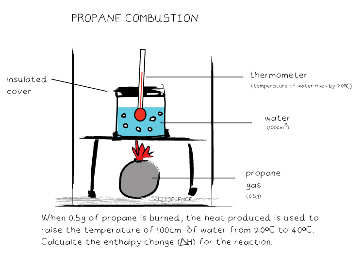 enthalpy change - propane combustion example