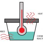 what is enthalpy thermodynamics