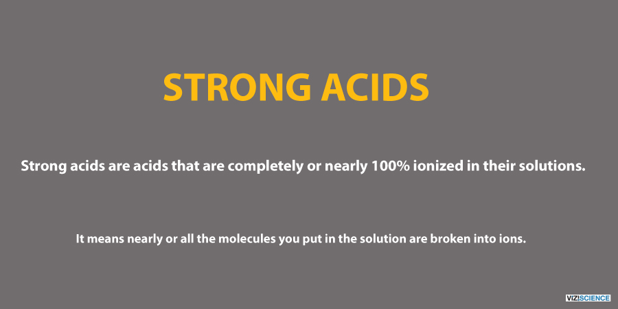 weak acids completely ionize in solutions