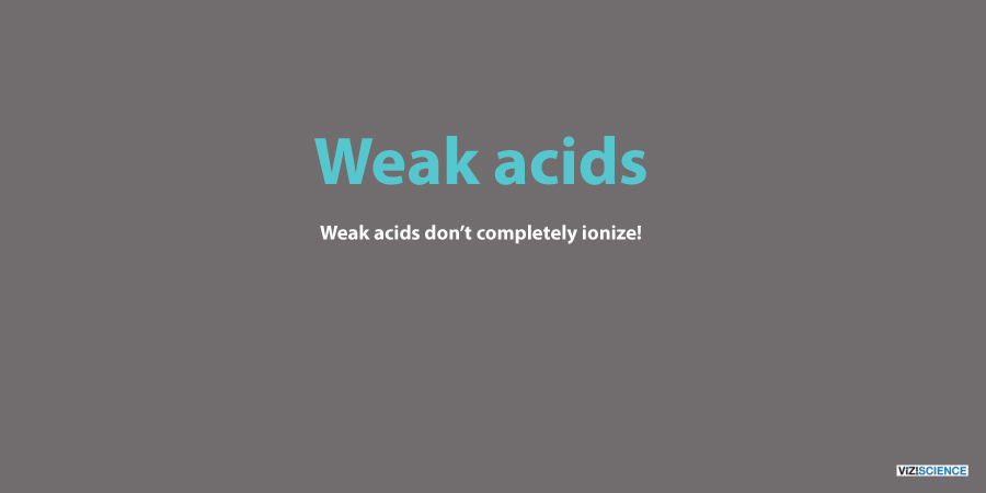 weak-acids-don't-completely-ionize