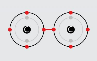Carbon to Carbon Covalent Bond – Single Bond