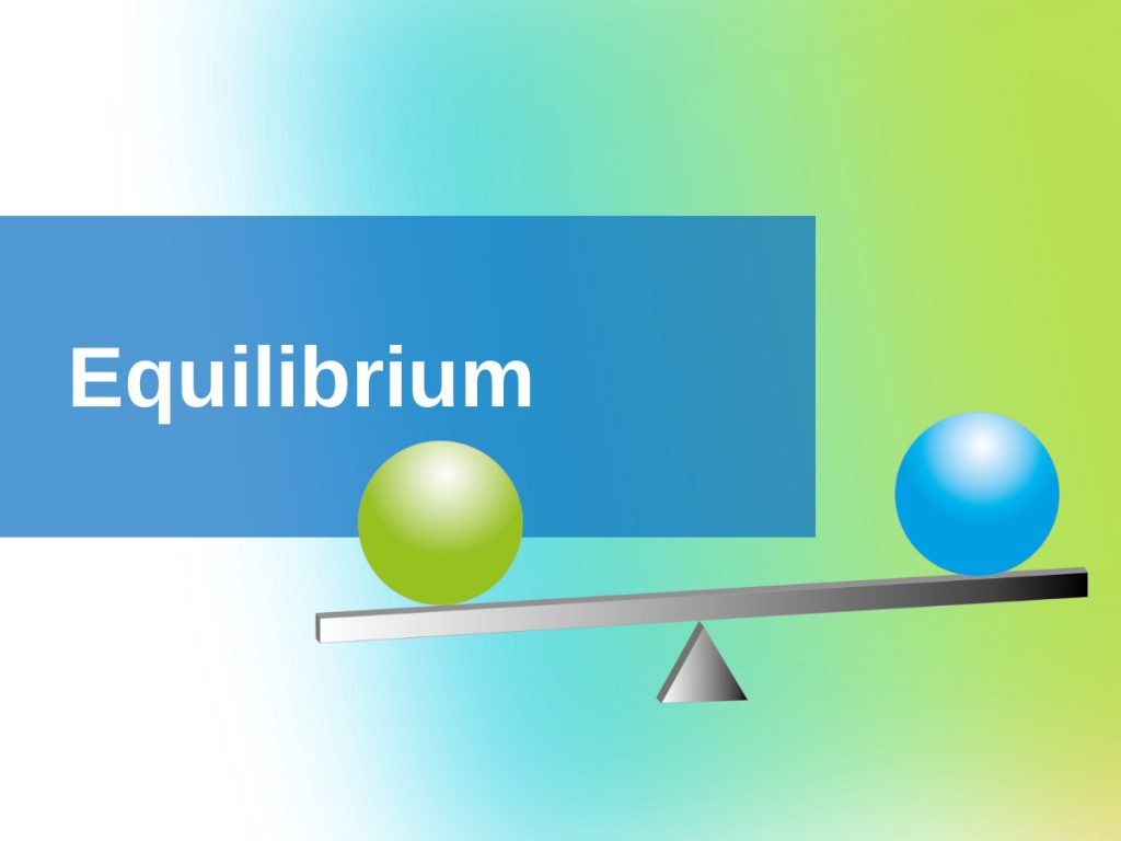 Equilibrium - Le Chatelier's Interactive Lab for high school chemistry
